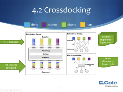 Crossdocking_0489_screenshot-1-1