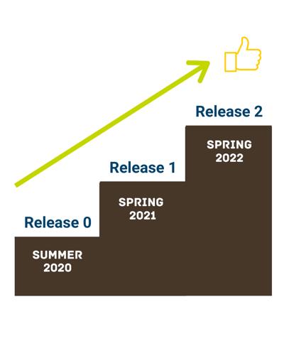 CARM Release_rev